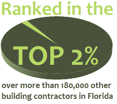Our general contractor in Orlando was ranked in the TOP 2% in Florida (over more than 180,000 building contractors) by the independent ranking agency BuildZOOM.